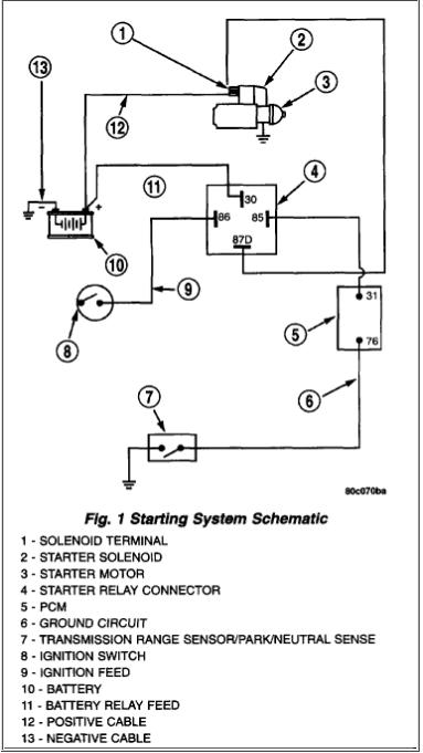 Pin By Marcos Kuris On Car Stuff Automotive Electrical Automotive Repair Automotive Mechanic