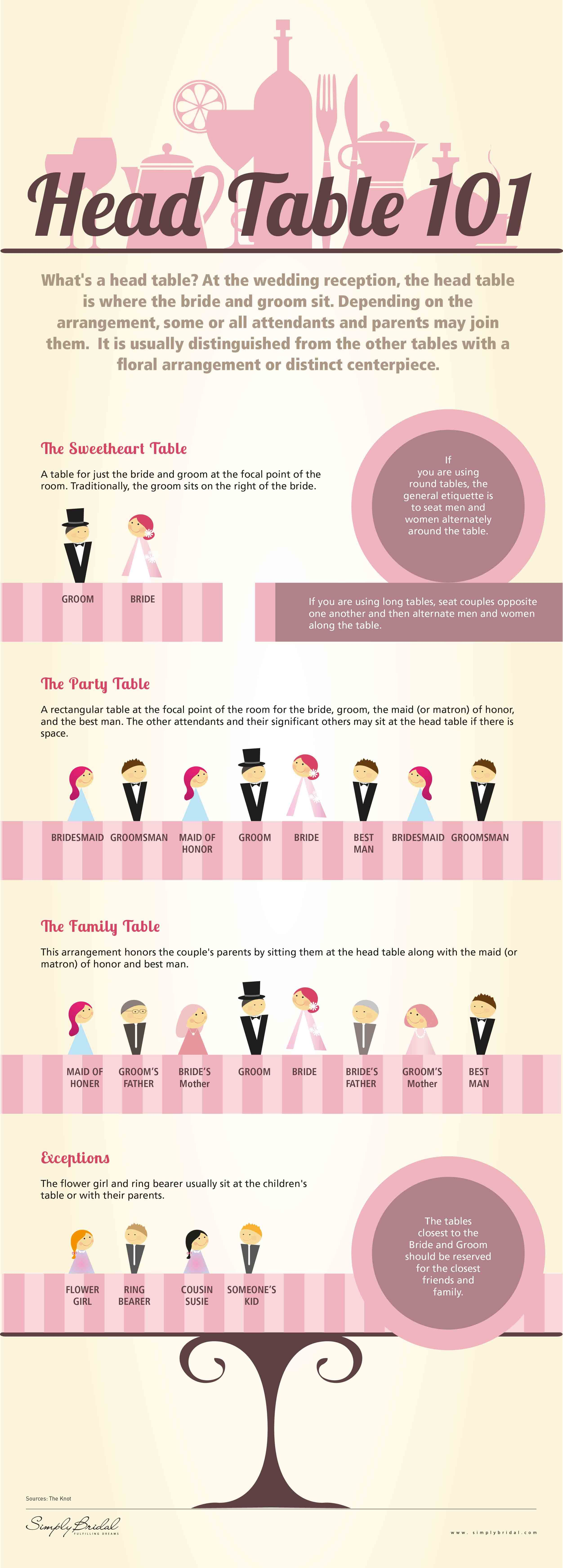 A Handy Guide To Wedding Seating
