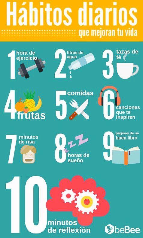 #Infografía | Un hábito que se repite 21 días corre el riesgo de hacerse parte de nuestro día a día.  Corramos el riesgo de iniciar hoy, el día tiene 24 horas. #FelizSábado