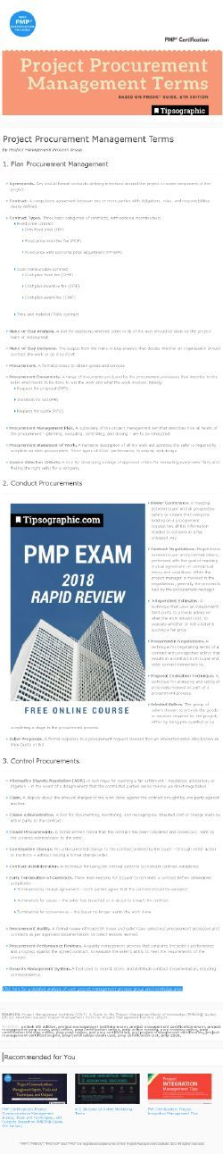 Read More On Tipsographic Project Management News Analysis