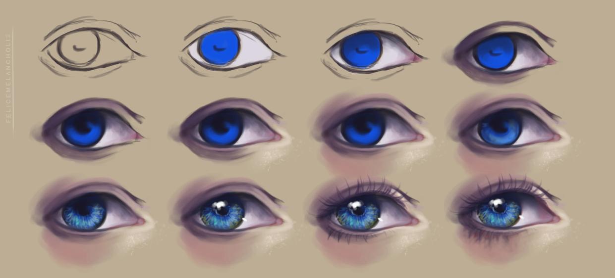 Semi-realism Eyes tutorial by *FeliceMelancholie on deviantART