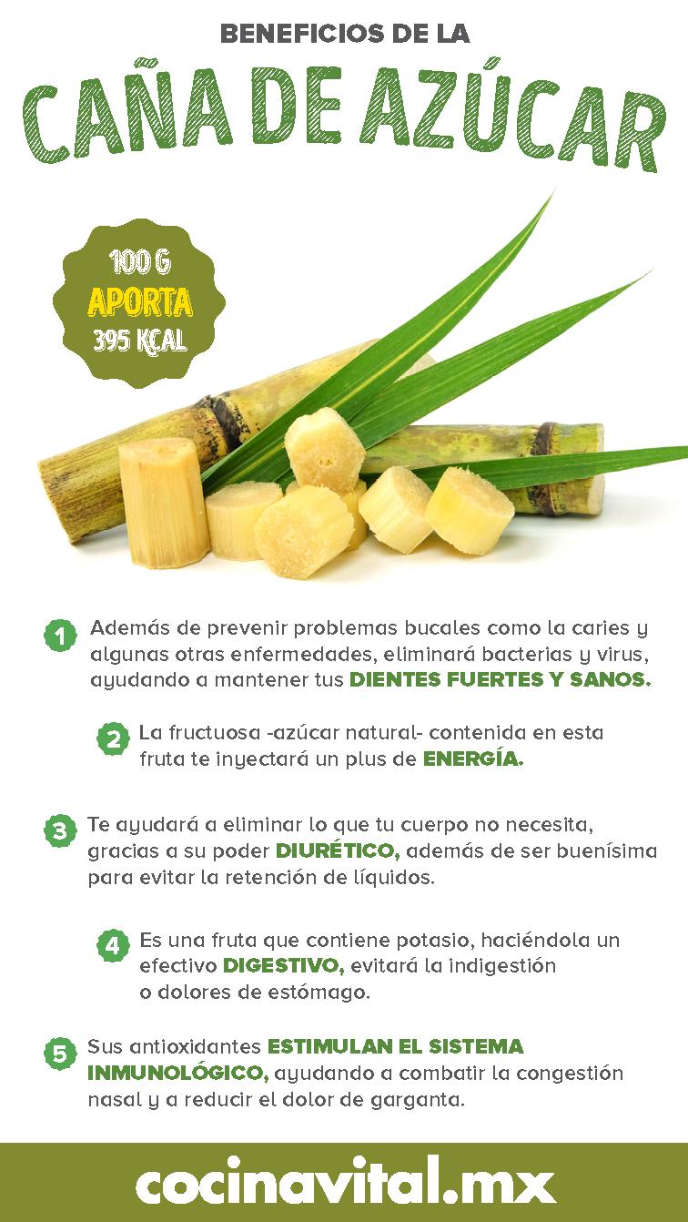 6 Beneficios De La Caña De Azúcar Para Tu Salud Cocina Vital Qué Cocinar Hoy Tips Nutricion Nutrición Beneficios De Alimentos