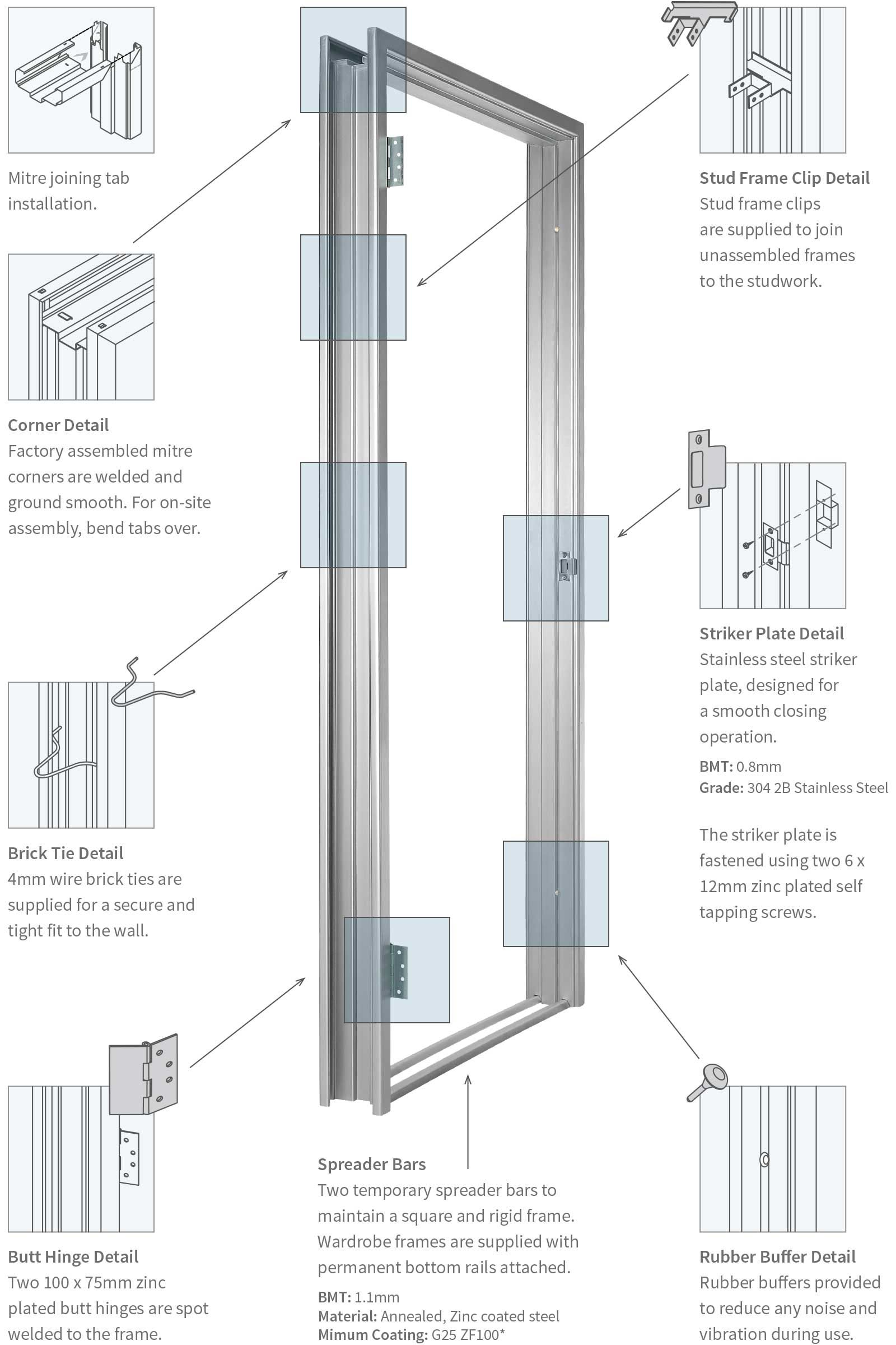 Steel Door Frame Components