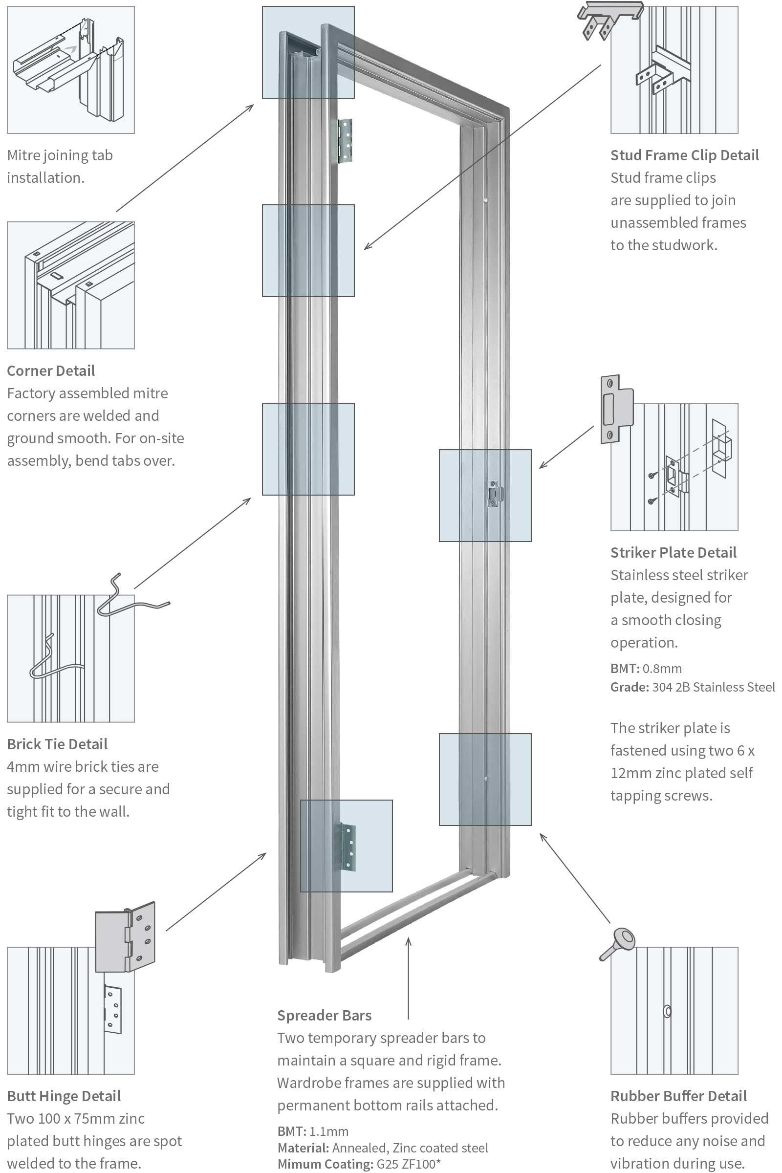 Steel Door Frame Components
