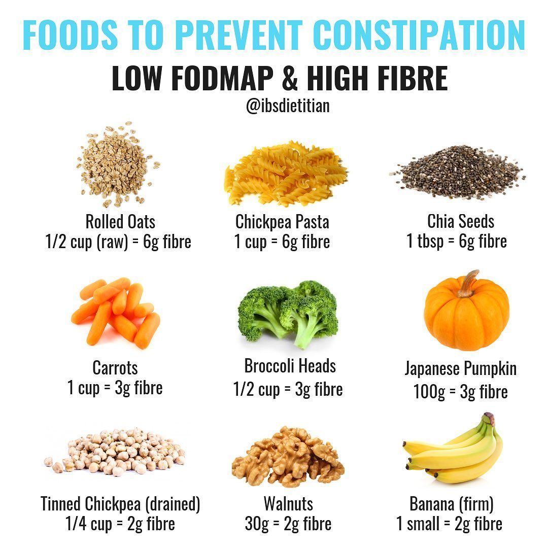 constipated on low fodmap diet
