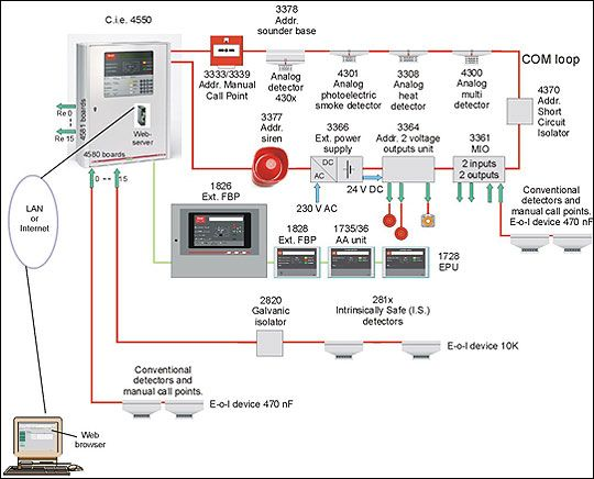 pollak 6 pin wiring diagram we are engaged in offering addressable fire fighting cctv 6 pin wiring diagram