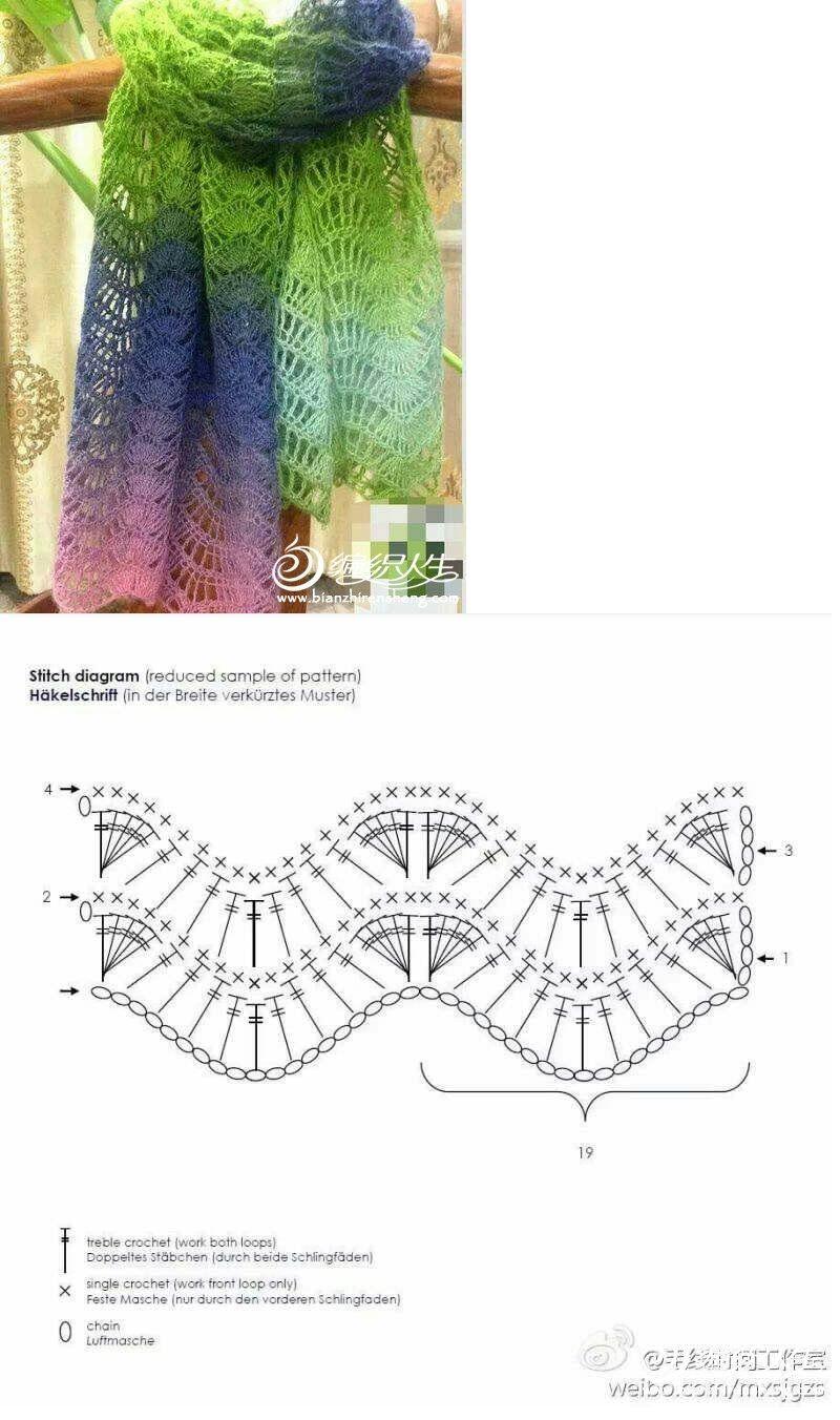 Pin de Inmaculada López Ruiz en Crochet | Pinterest | Chal ...