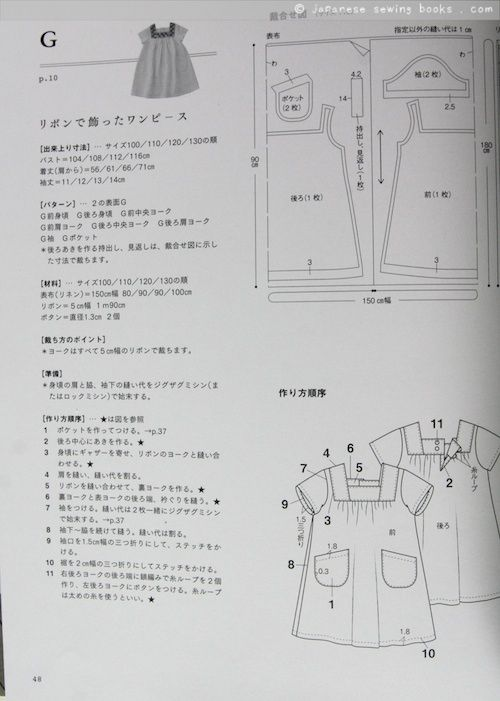 understanding a typical Japanese sewing pattern