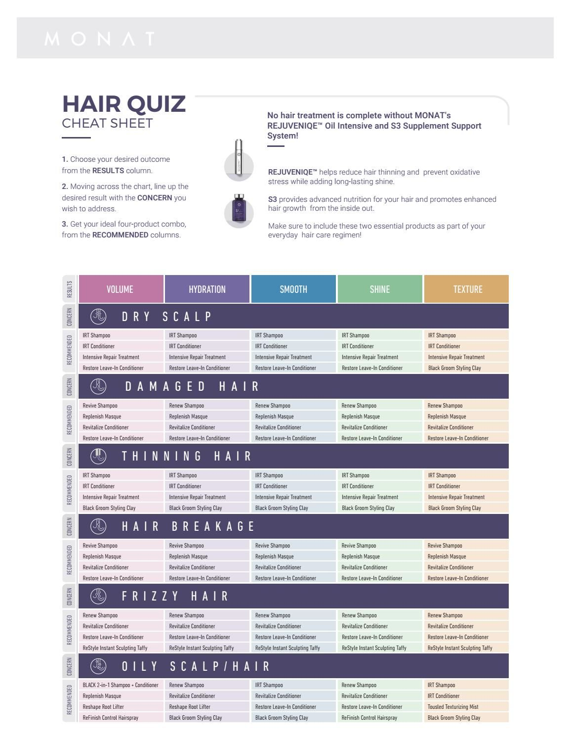 Related image (With images) Monat hair products reviews