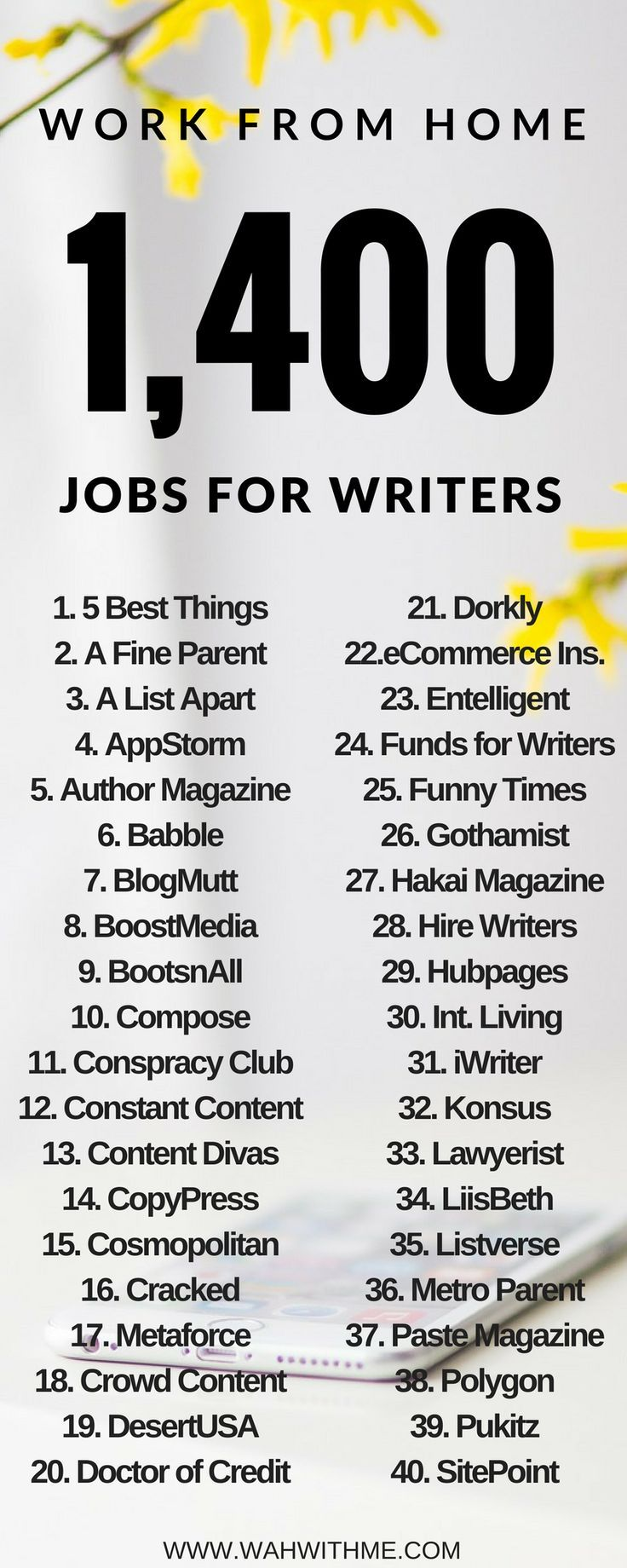 1000+ Work at Home Job Leads for Writers (Make $15-$500 an Article ...