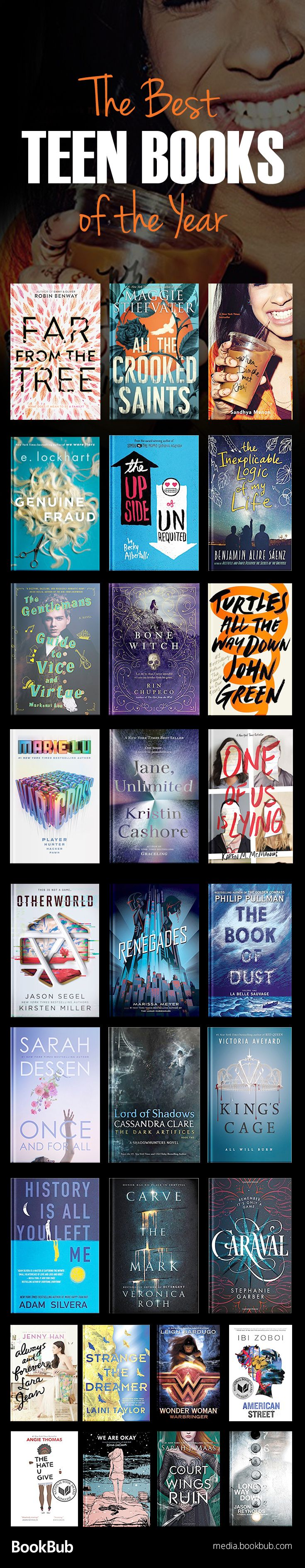 29 Teen Books From 2017 Adult Readers Will Love Popular Books