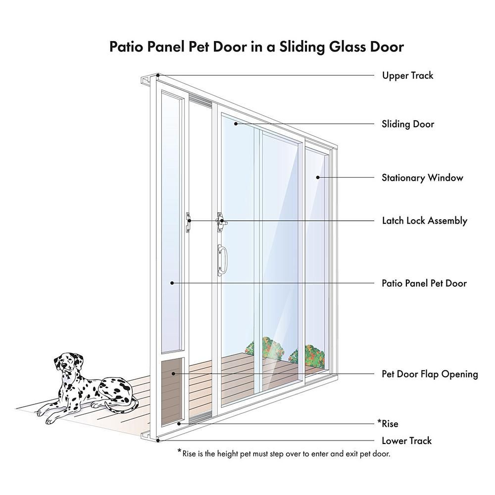 Petsafe 8 1 4 In X 13 3 16 In Medium White Freedom Patio Panel 76 In To 81 In Pet Door Ppa11 13135 Pet Patio Door Patio Panel Pet Door