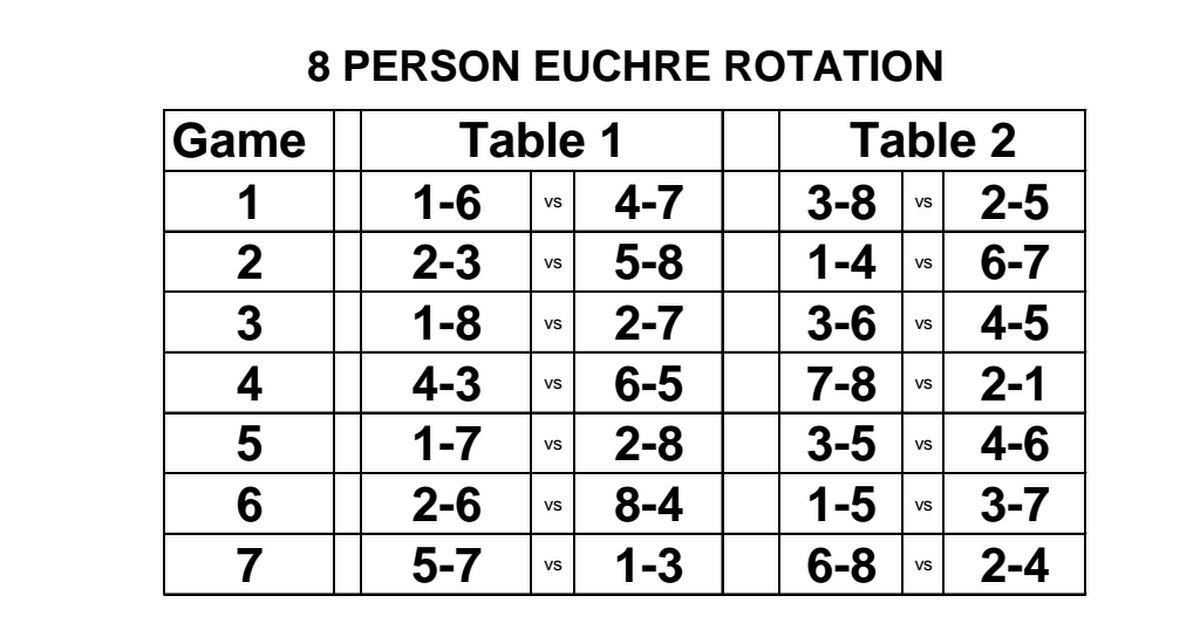 Euchre Rotation Charts 8 11 People NEW.pdf