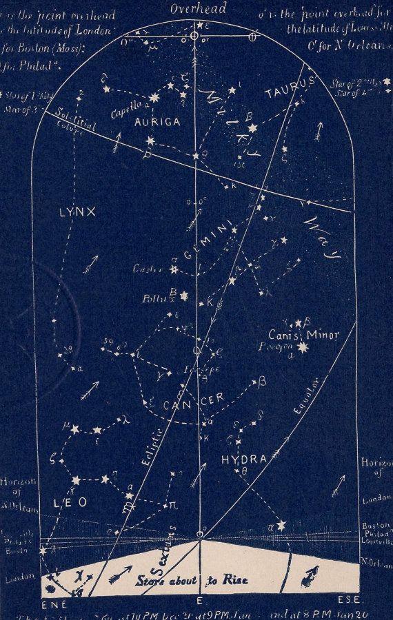 Blue Celestial Sky Chart Original By Antiqueprintstore  Star