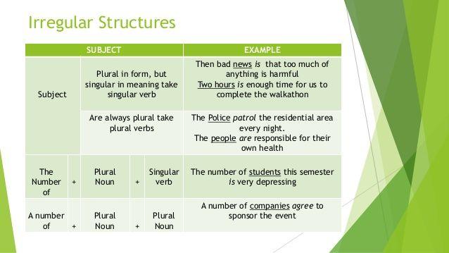 Police singular or plural