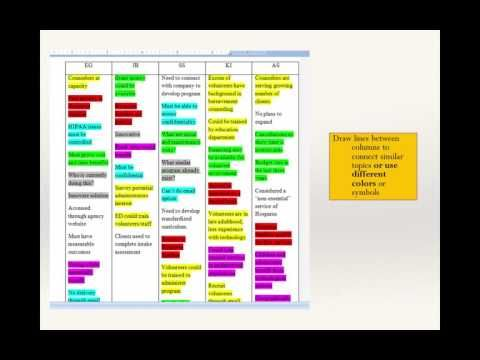 Content Analysis Coding - YouTube
