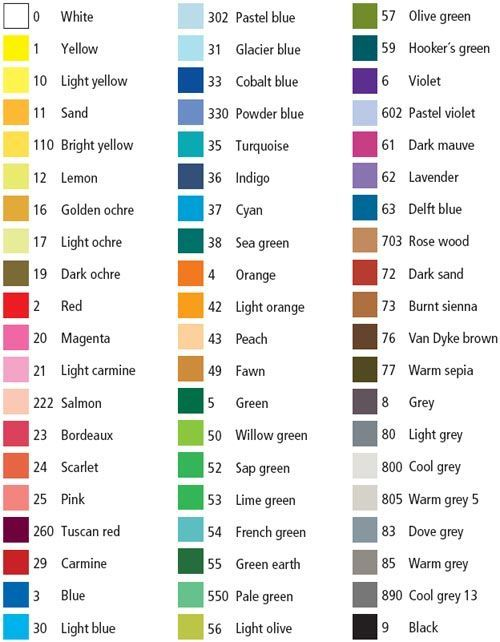 Image Result For Staedtler 72 Color Chart Coloring Colored
