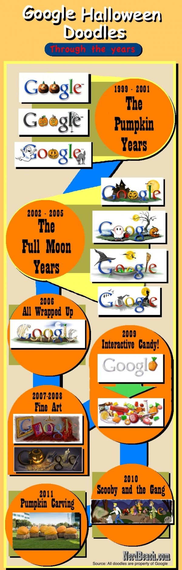 Google Halloween Doodles Through The Years Google