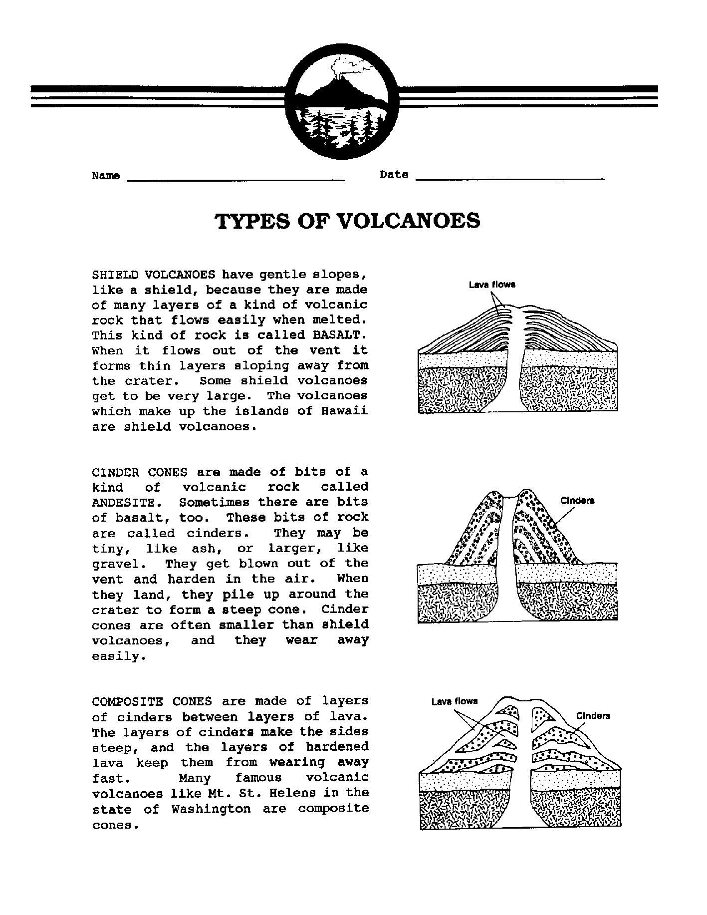Uncategorized Parts Of A Volcano Worksheet parts of a volcano coloring pages redcabworcester types volcanoes worksheet including data worksheets