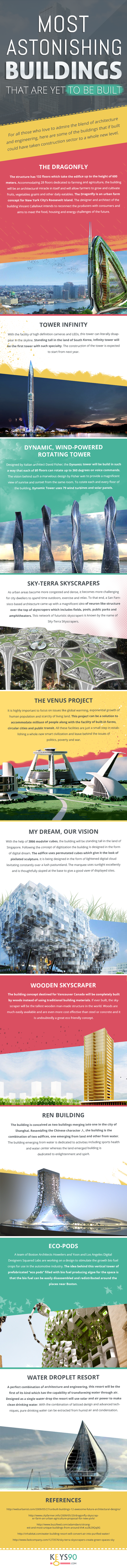 Most Astonishing Buildings That Are Yet To Be Built Infographic Building Concept Future Buildings Building Design