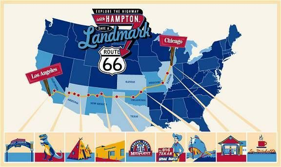 Fun map of Route 66 reminds us that like the song says It winds