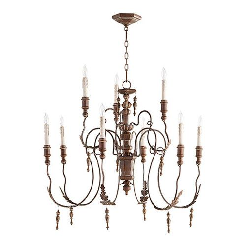 Features salento collection finish vintage copper number of chandeliers mozeypictures Images