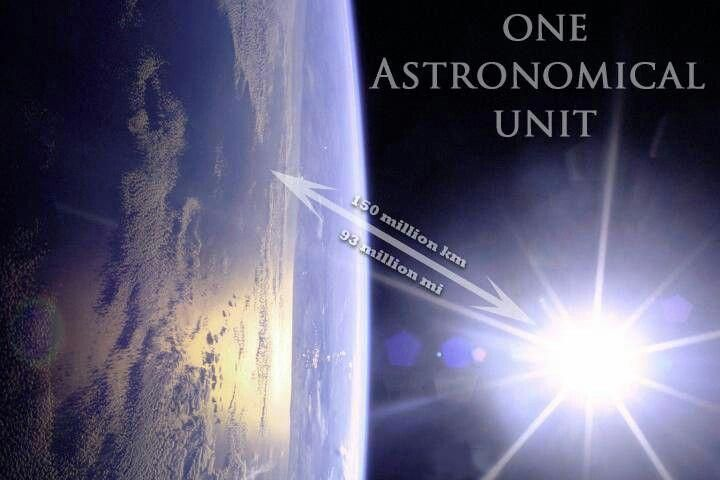 1au Means The Distance Between The Sun And The Earth Calculated