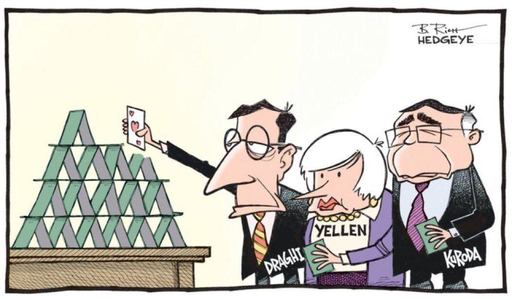 Twitter   Memes, Janet yellen, Banking