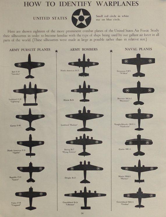 1942 wwii warplane identification chart us air force by inpress