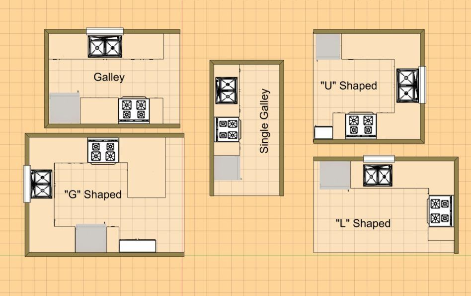 Pics Review Modern Kitchen Design Floor Plans And Description Best Home Decor In 2020 Small Kitchen Floor Plans Small Kitchen Design Plans Kitchen Design Small