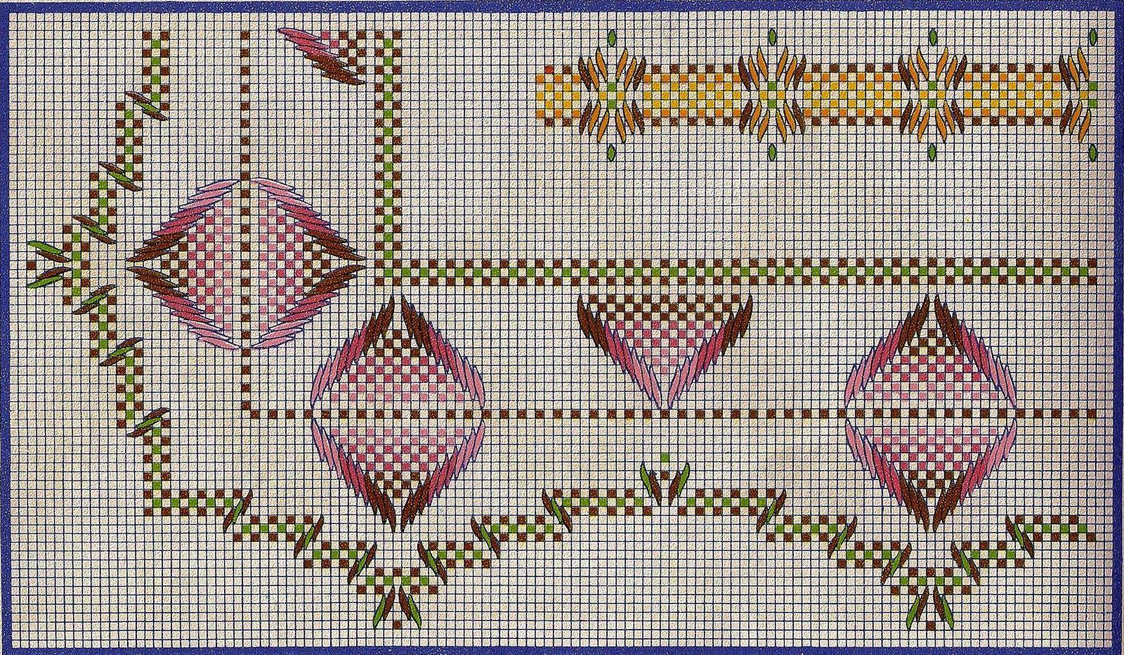 Más que Bolillos: Punto Yugoslavo (patrones) | Stitch diagrams ...
