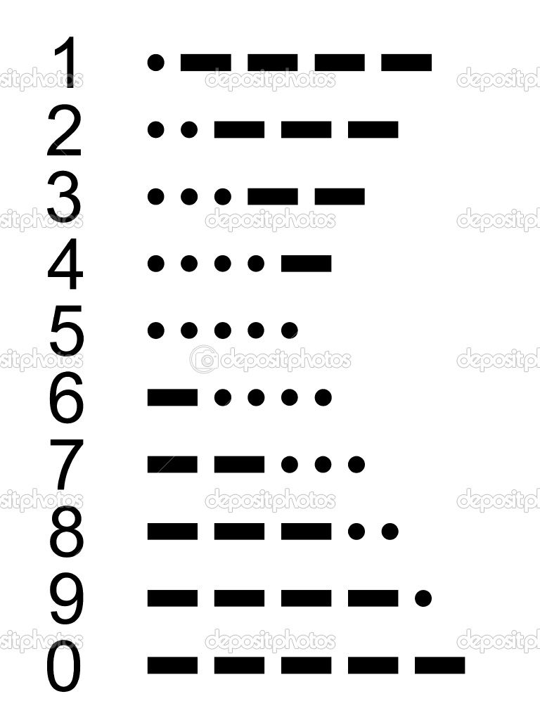 Morse Code Numbers  Can I Haz Plz    Morse Code