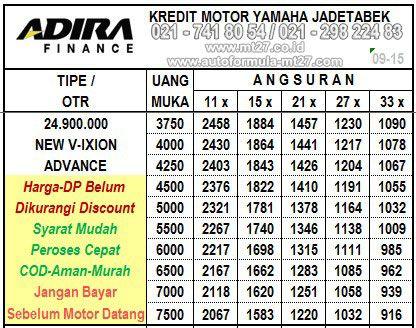 Price List Daftar Harga Adira Finance Kredit Motor Murah Yamaha Solusi Pinjaman Kredit Motor Dan Mobil Murah Motor Yamaha Motor Mobil