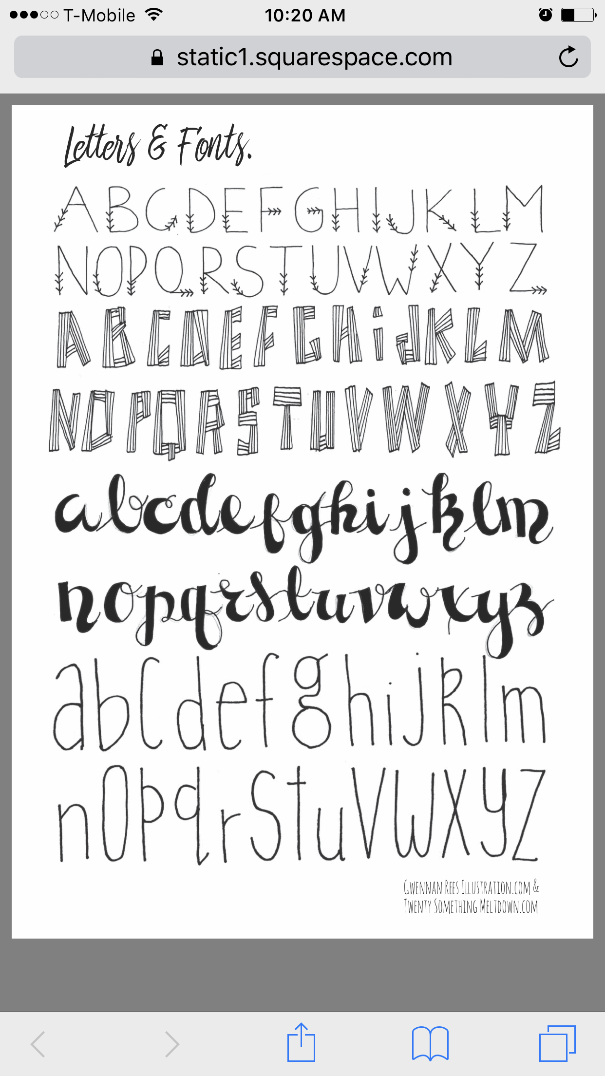 Pin By Sharon Smith On Font Astic Pins