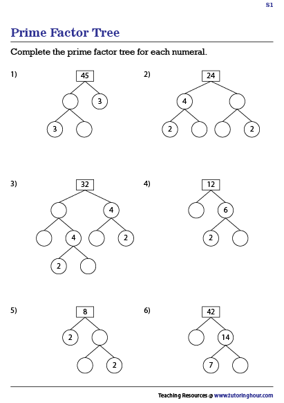 Prime Factor Tree Worksheets Factor Trees Factors And Multiples Math Formulas