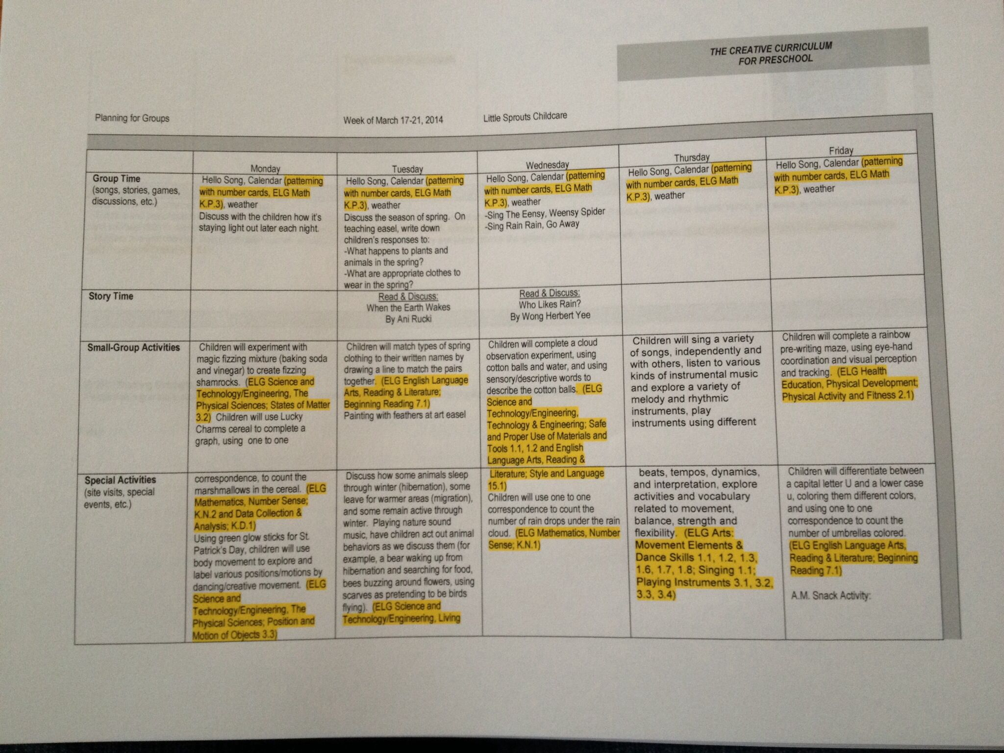 Sample Of My Lesson Plan Aligned To The Massachusetts Early Learning Guidelines For Preschool