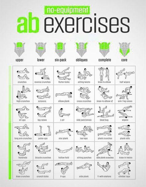 Ab-Übungen ohne Ausrüstung – Body Sixpack Workout Plan Beste Bauchmuskeln – Ja, wir trainieren! … - Fitness #workoutplan