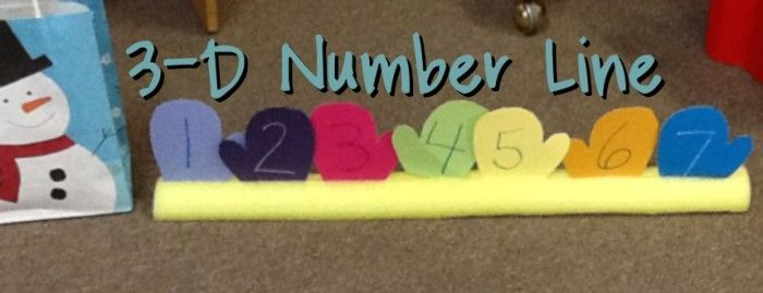 3D Number Line with pool noodles and paper mitten cut-outs.