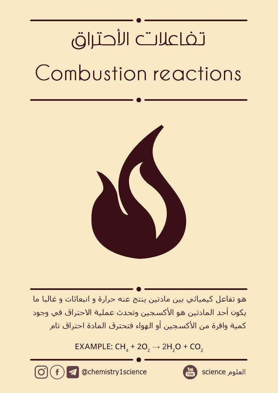 تفاعلات الاحتراق Combustion Reactions Poster Movie Posters Movies