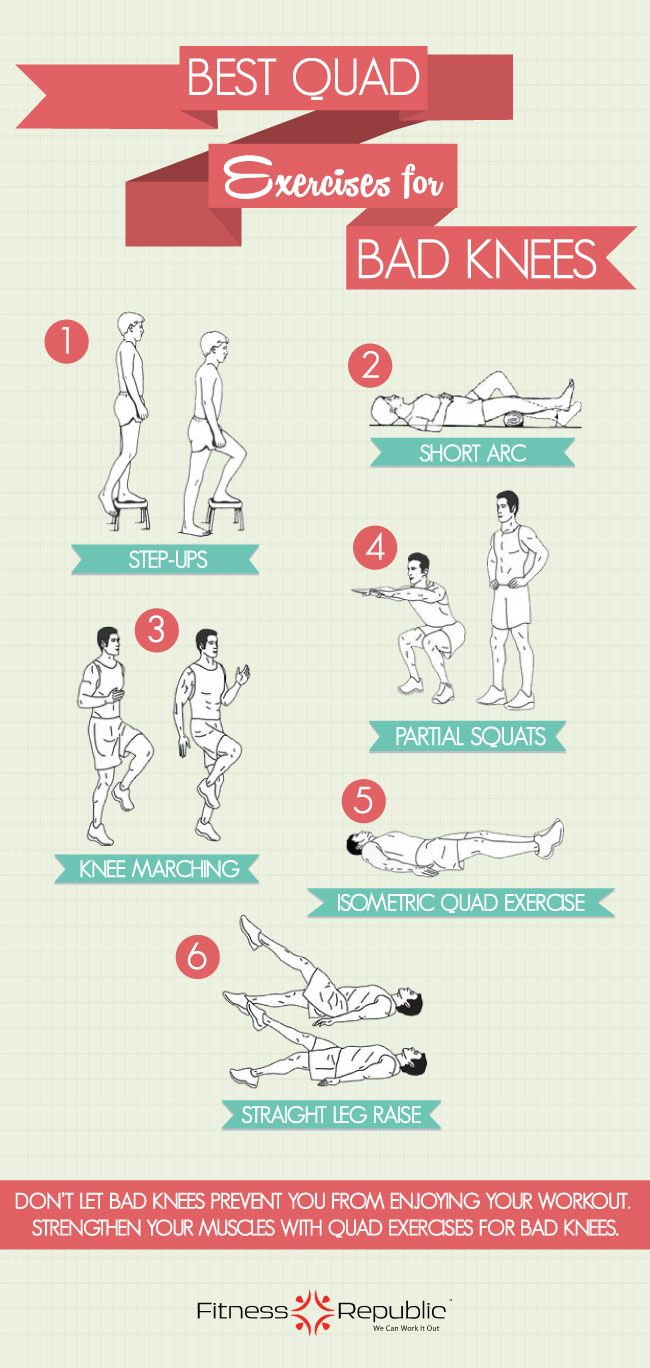 Best Quad Exercises For Bad Knees Bad Knee Workout Quad Strengthening Bad Knees