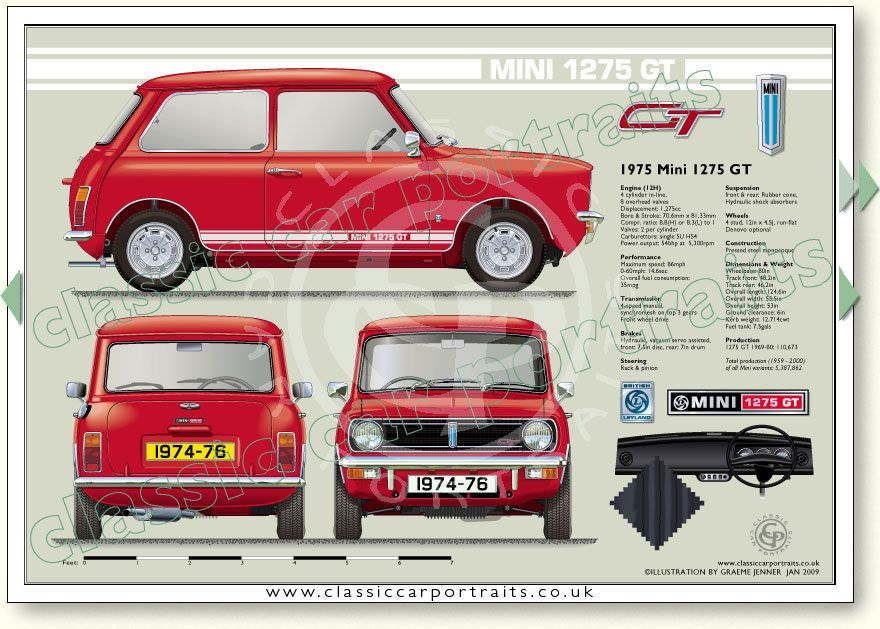 Mini 1275 Gt 1974 76 Classic Car Portrait Print Minis Mini