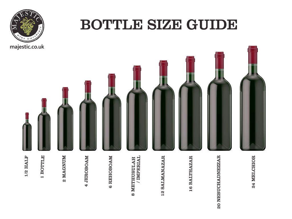 Image Result For Wine Bottle Sizes