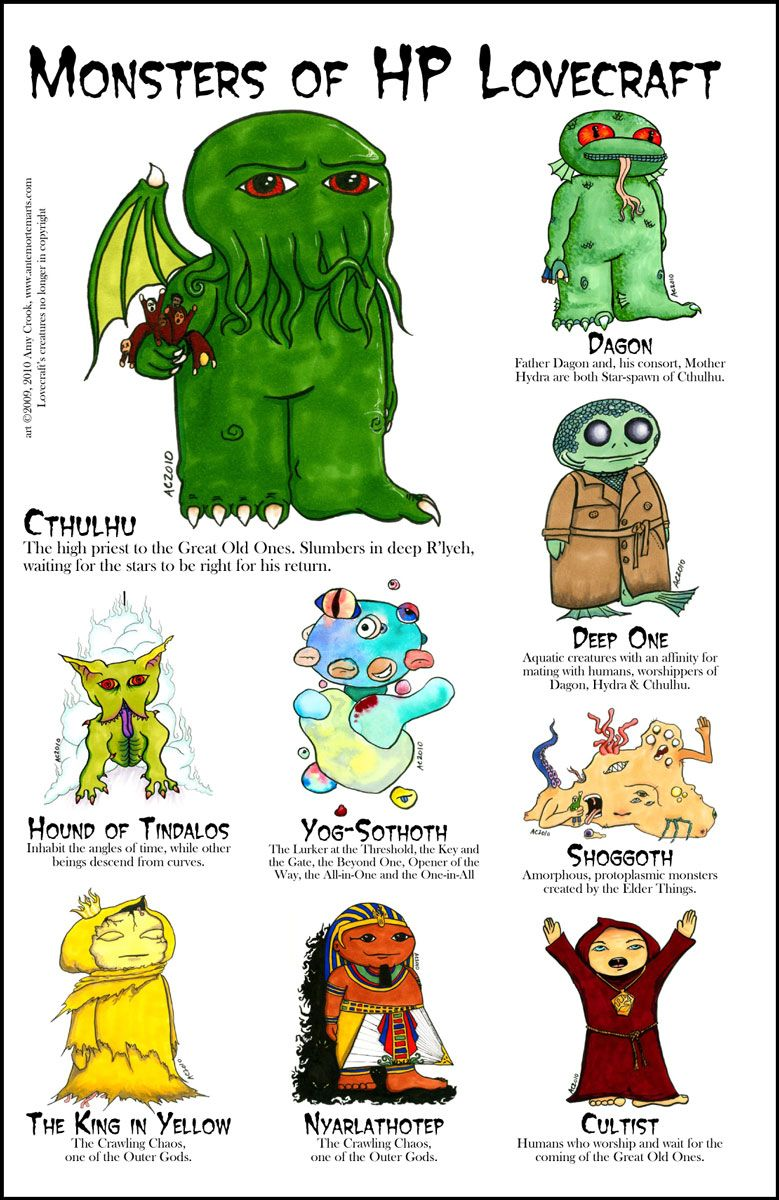 Monsters Of Lovecraft