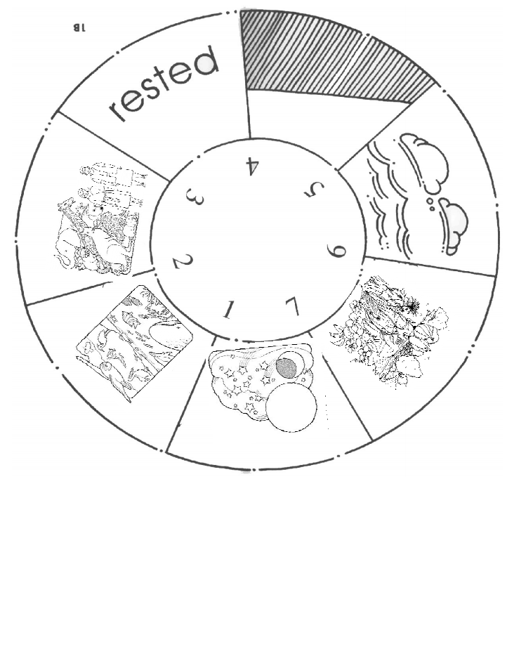 Days Of Creation Wheel Pdf Google Drive Creation Coloring Pages Coloring Pages Preschool Coloring Pages
