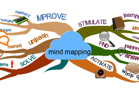 Mind mapping software - MAPMYself