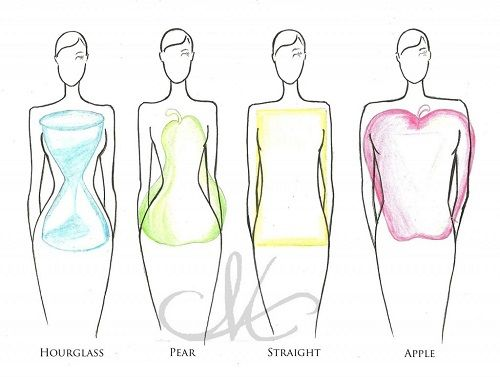 Prom dress styles for body shapes