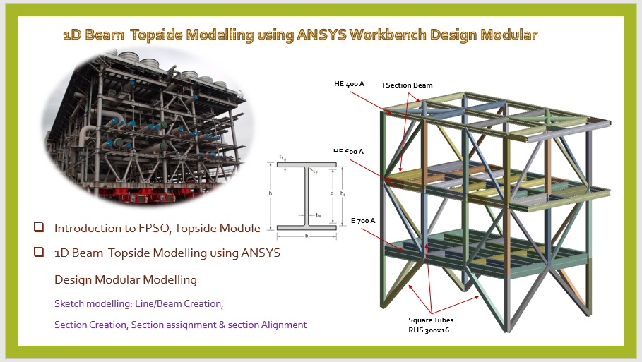 This video explains the 1D beam topside module Structure Modeling