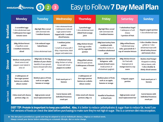 7 day diabetic meal plan