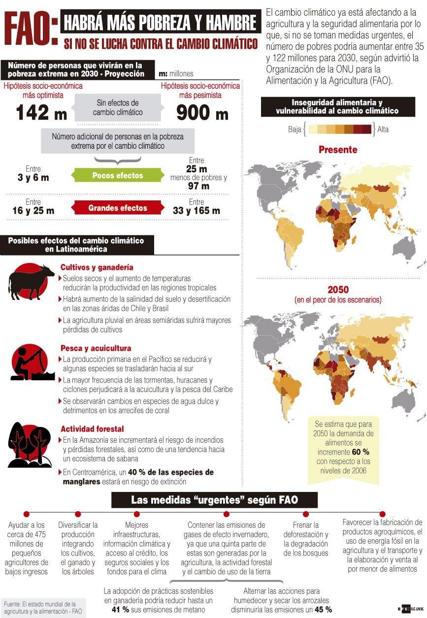 22 Ideas De Descarbonización Cambio Climatico Climatico Mundial De