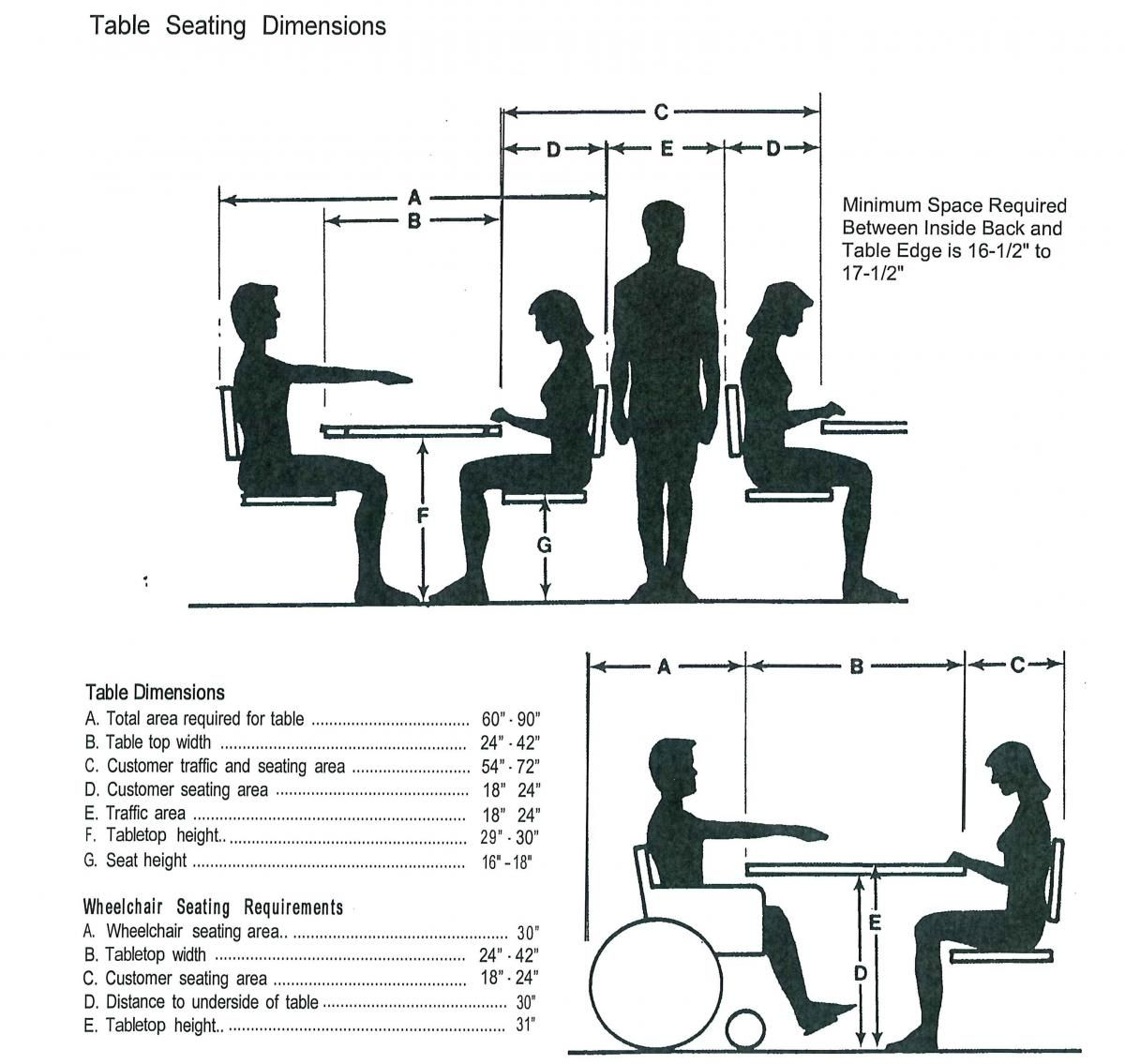 Table Seating Dimensions
